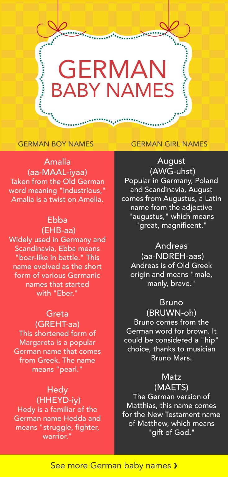 Old Fashioned English Names Male