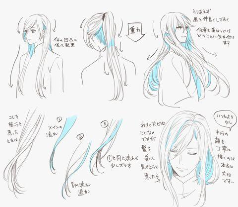 Traços para cabelos longos, caimentos dobras e estrutura