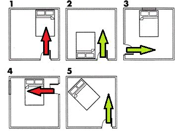 Feng Shui Bed Placement 1 Gif 365 215 273 Bedroom