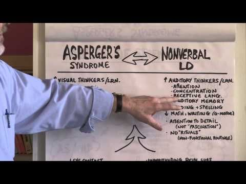 Asperger's Syndrome and Nonverbal Learning Disabilities share many characteristics but are not the same.