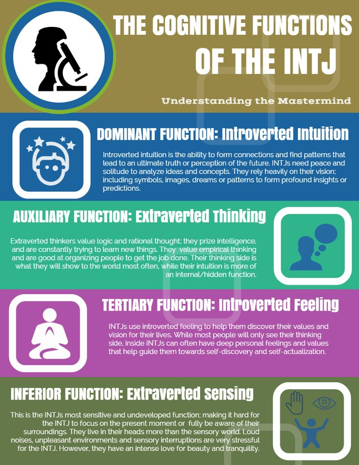 This is fairly accurate for me. Though I have seen the strength of each function vary over the several MBTI assessments I've undertaken over the past couple of decades. My last qualitative analysis was: Distinctively expressed introvert,  Very expressed intuitive personality,  Moderately expressed thinking personality,  Very expressed judging personality.