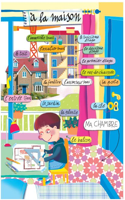 maison. (mon enfance) http://www.collinslanguage.com/media/resources/first-time/french/vocabulary.pdf