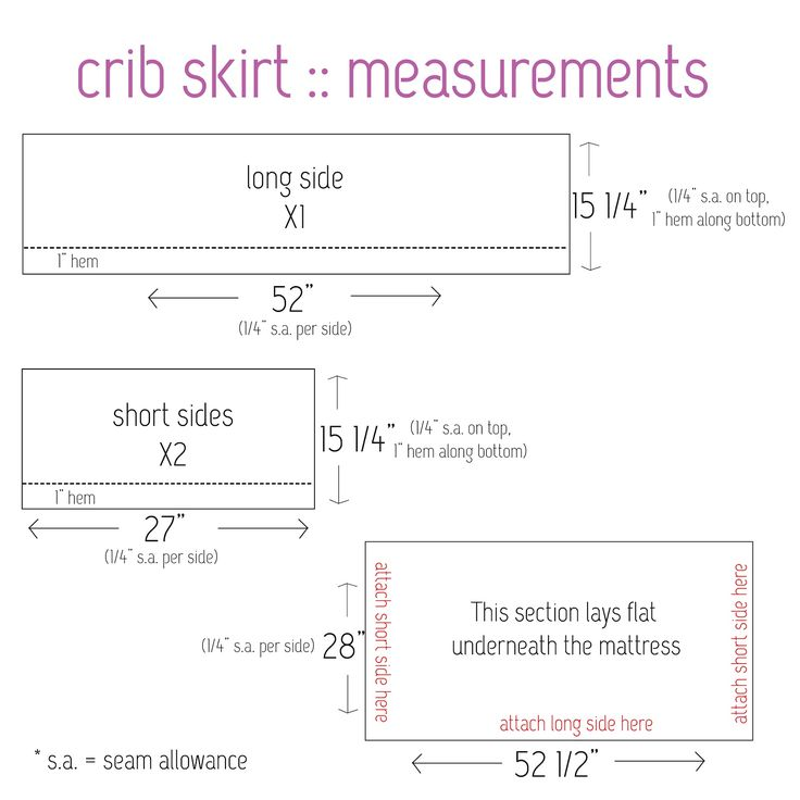 How to make custom crib bedding, someday this will be useful