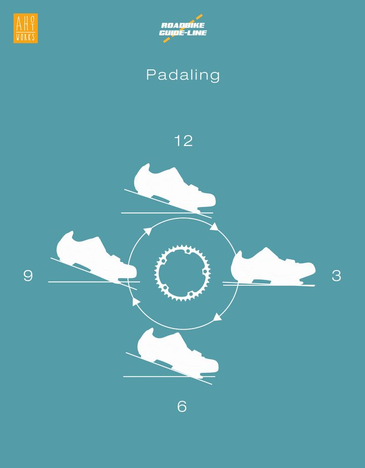 roadbike pedaling2 Bicycle Infographics Design #shose #design #pedaling #spin