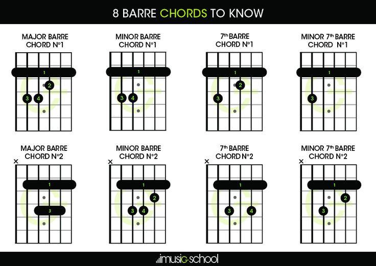 Barre chords in 2020 guitar chords guitar classical