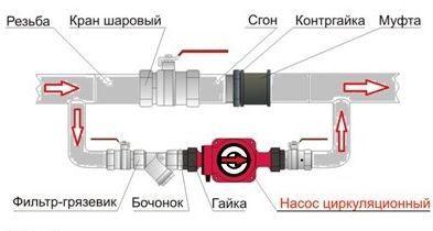 Изображение  http://www.santeh-montazh163.ru/pumps