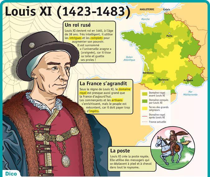 Fiche exposés : Louis XI