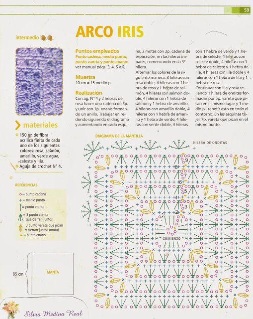 lo spazio di lilla: Copertina per neonato all'uncinetto: l'arcobaleno pastello
