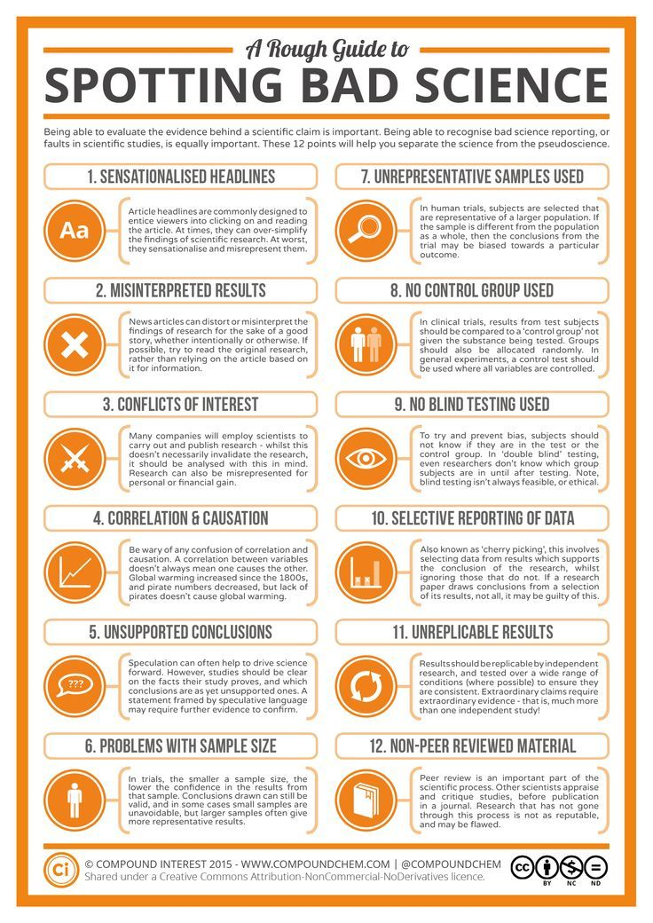 134 best Science Literacy images on Pinterest Literacy, Learning - new example letters to a congressman
