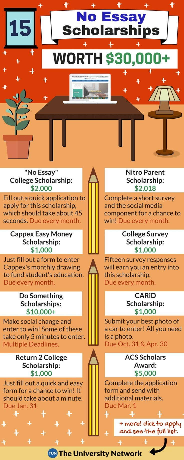 best colleges ideas college students studying  you won t have to write an essay to apply for any of these scholarships