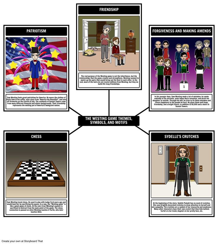 The Westing Game Themes, Symbols, and Motifs - Themes, symbols, and motifs come alive when you use a storyboard. In this activity, students will identify themes and symbols from the novel, and support their choices with details from the text.
