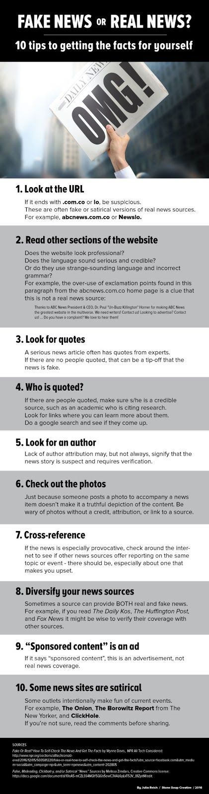 A Media Specialist's Guide to the Internet: Can Your Students Spot Fake News? Here are 70 Links to Help