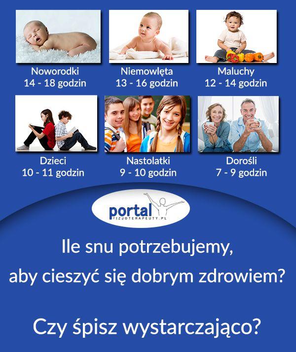 Ile snu potrzebuje nasz organizm? #zdrowie #sen #infografika