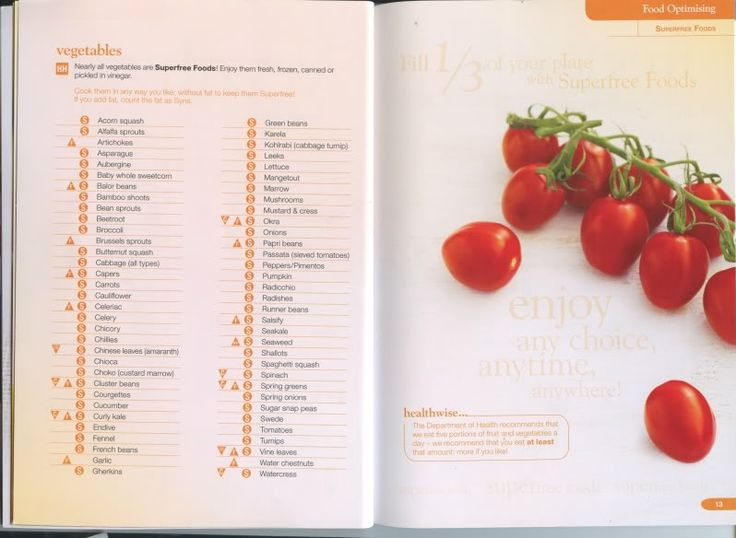 Slimming world food optimising book