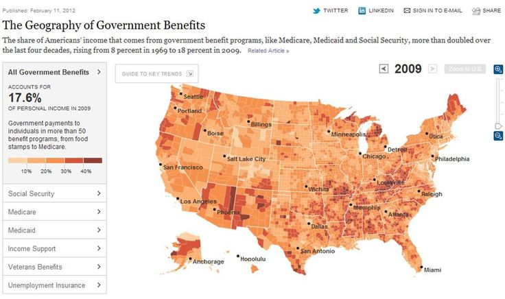 The Geography of Government Benefits