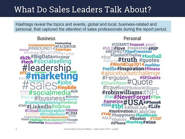 Social Media - How North American Sales Leaders Use Twitter: Popular Hashtags, Handles, and Content Sources : MarketingProfs Article