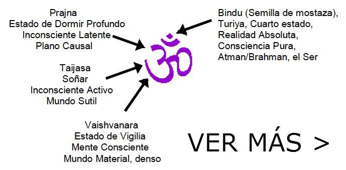Mantras y sus significados en español. Elige tu mantra. Para que sirven. Pronunciación. Significado: Mantra utilizado como frase o exclamación sagrada. Para pronunciar al principio y final de la lectura de textos sagrados