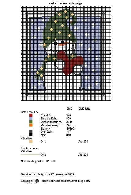 free snowman cross stitch.