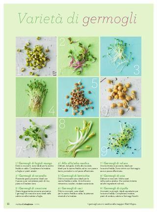 cucina di stagione #germogli