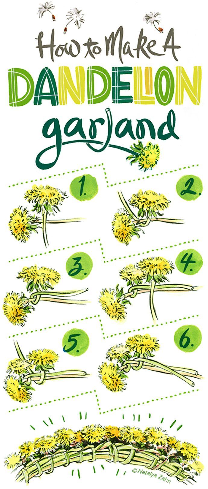 How to Make Dandelion Garland