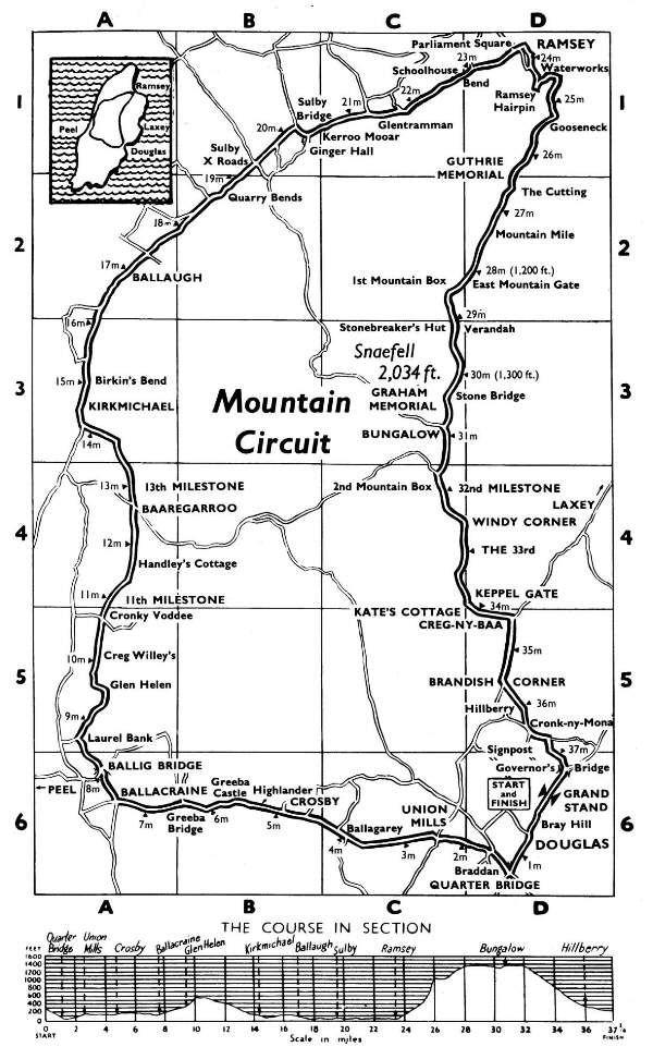 Isle of Man TT - Course Map