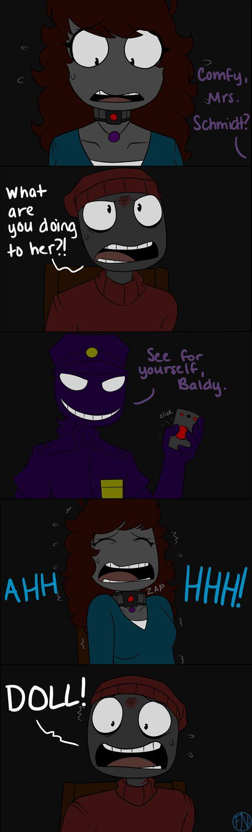 Previous part: fav.me/dbl2rvc Artwork (c) Me FNAF (c) Scott Cawthon Style (c) Rebornica
