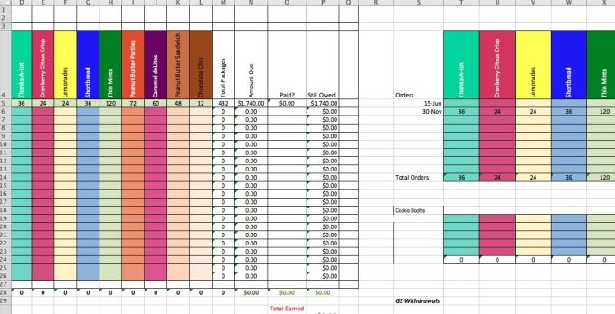 For only $5, brew27 will create a spreadsheet to calculate Girl Scout Cookie sales. | I will create and send a customized Microsoft Excel (2010,2011,2013) spreadsheet that will:Calculate the total boxes soldCalculate the total boxes of all types of cookies | On Fiverr.com