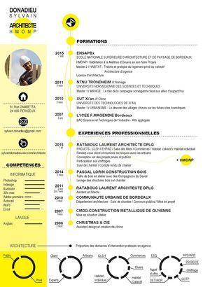 CV / Architecte HMONP / S. Donadieu