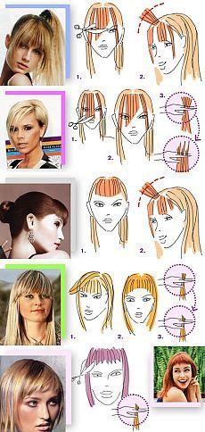 В моде – чёлки! Какая чёлка вам нужна?: Группа Прически и уход за волосами