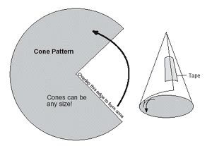 Have been looking for instructions, on how to make a cone.  I want to make cones for my  daughters wedding to put rose petals in to throw, after the ceremony.