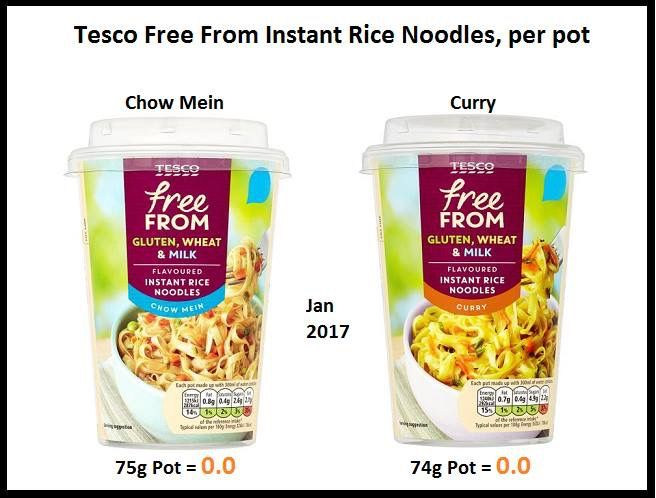 The 25 best slimming world tesco ideas on pinterest Slimming world syns online