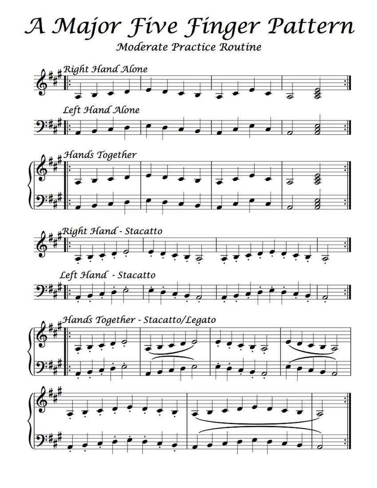 66 best Piano Technique images on Pinterest Music, Keyboard and - piano teacher resume