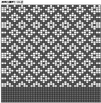 編み込みマフラーの作り方|指でかける作り目を41目作り、メリヤス編みを8段編みます。 図案を参照して、横に糸を渡す編み込み模様を編みます。(参考作品は367段編みます) 再度メリヤス編みを編んで伏せ止めをします。 アイロンをかけて、形を整えます。裏地のリネンは、必ず水を通して地直しして、縫い代1cmをつけて断ちます。 縫い代はアイロンで折って整えておきます。 マフラーの両端1目を裏側に折り、マフラーと裏地をまち針でとめてからとじます。