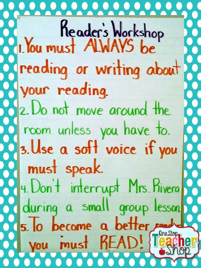 Reader's Workshop Rules and Expectations Anchor Chart *****