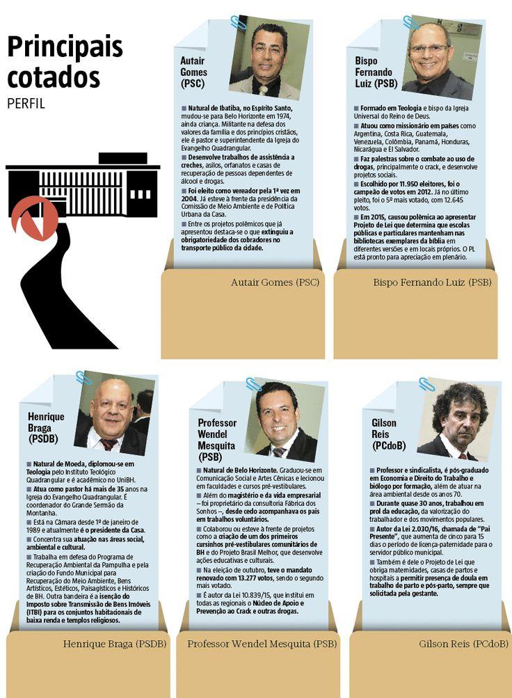 Vencida a batalha da eleição para vereador, é chegada a vez da disputa pela presidência da Câmara Municipal de Belo Horizonte, que promete ser uma das mais acirradas dos últimos tempos. (27/12/2016) #Política #Câmara #Vereadores #BH #BeloHorizonte #Infográfico #Infografia #HojeEmDia