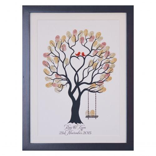 Fingerprint Trees - The Fingerprint Tree®