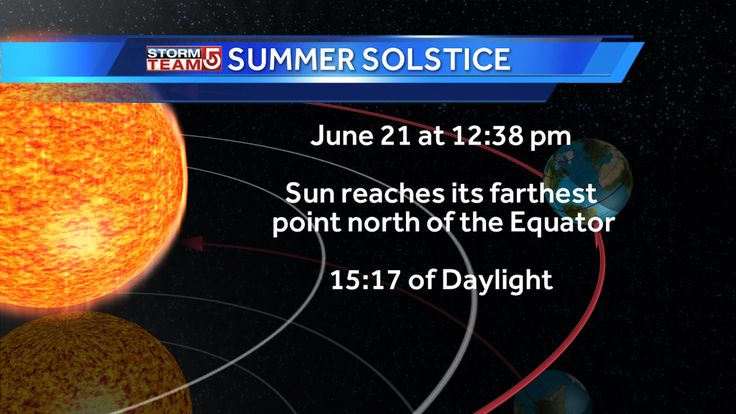 Besides it being Father's Day tomorrow, it's the official kick off to summer! It will be wet! My timeline @ 11. #WCVB