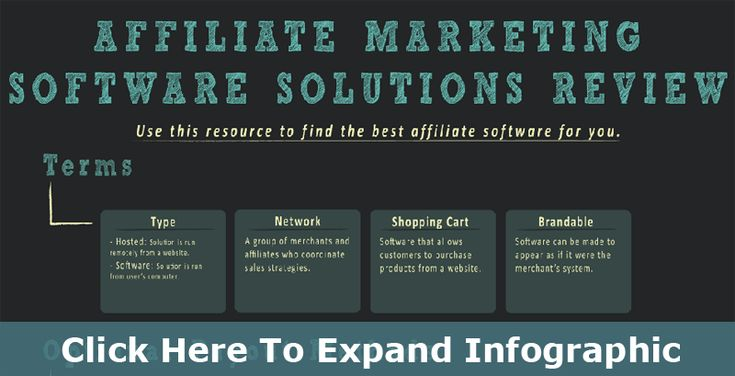 Affiliate Marketing Software Solutions Review
