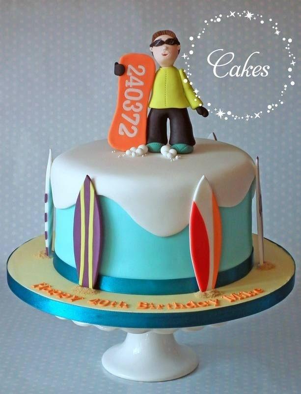 Fondant Birthday Cake Pictures Ideas