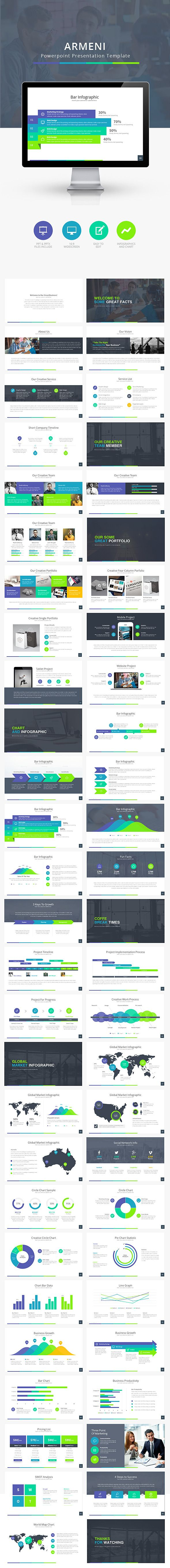 Armeni Powerpoint Presentation Template  (Powerpoint Templates) Preview