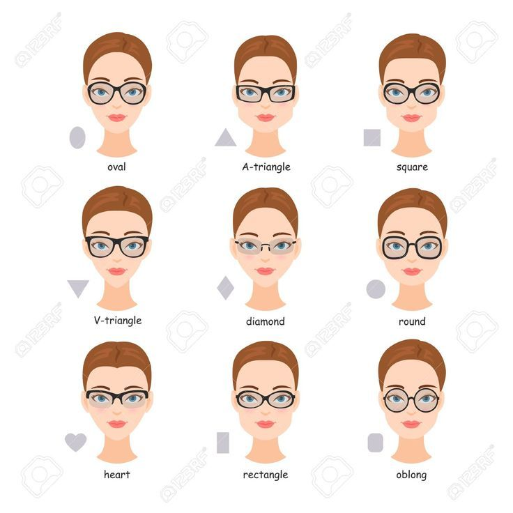 Set Different Types Of Eyeglasses Glasses Shapes Faces Glasses