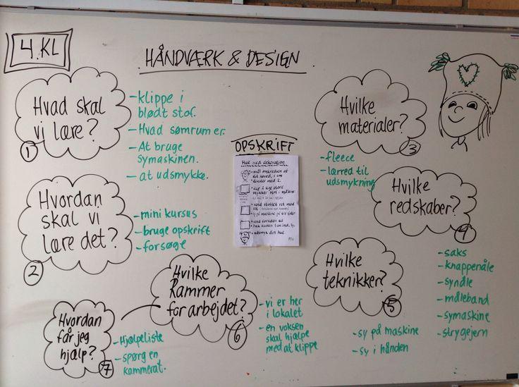 Håndværk og Design. Forslag til struktur - målsætning - overblik
