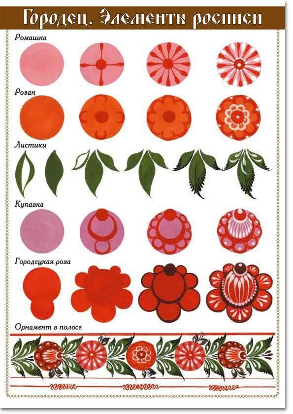 городецкая-роспись-элементы-росписи-шаблоны-для-уроков-изо.jpg (595×839)