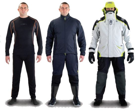 Marine Outfitters - How to Layer
