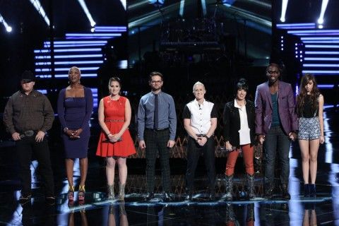 Who Was Voted Off The Voice USA 2014 Last Night? Top 8   Reality Rewind