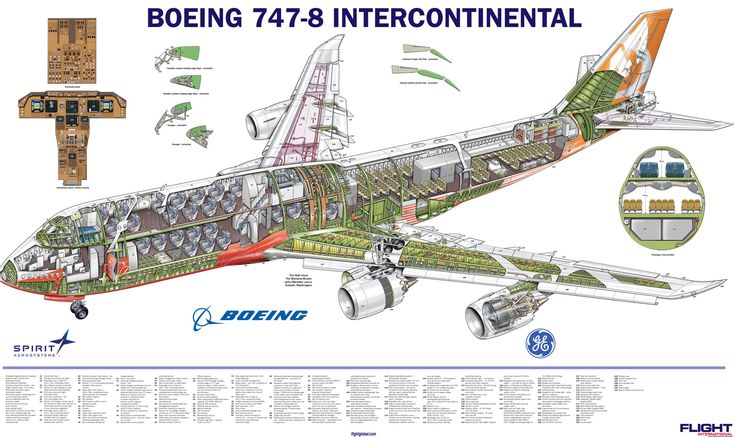 747-8i Cutaway From Flight International