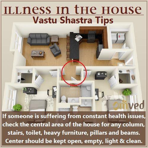Vastu Shastra Bedroom: 260 Best Images About VASTU INDIAN FENG SHUI On Pinterest