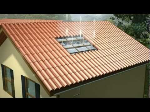 Manta Térmica Duralfoil (011) 4991 60 66 Pinezi - YouTube