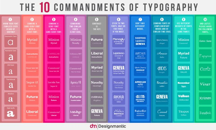 Making font combinations that work - infographic