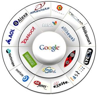 Know more on internet marketing link: https://flattr.com/profile/outsourceseo